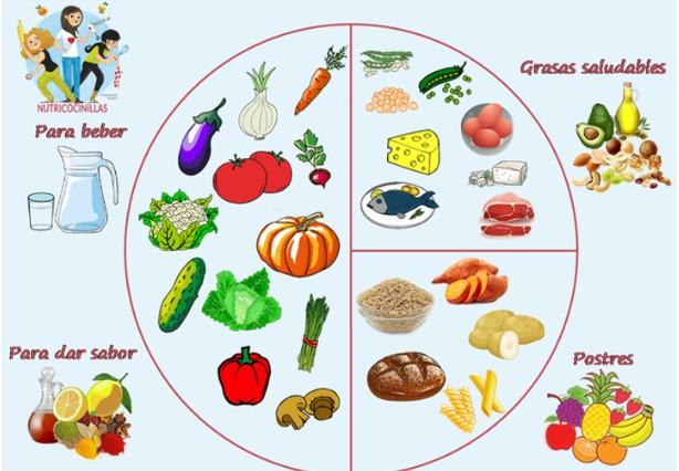 consejos nutricionales reto Anaissa